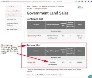 Government Land Sales as of June 2017